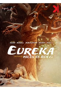 Eureka kapak