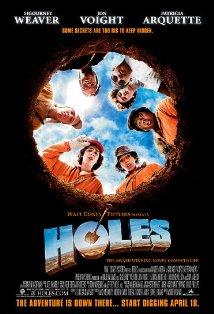 Holes kapak