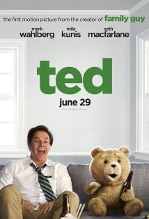 Ted kapak