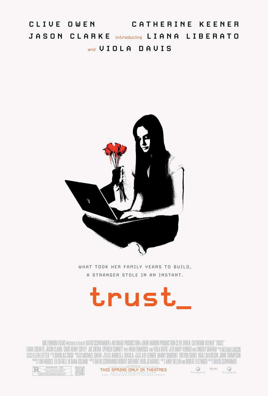 Trust kapak