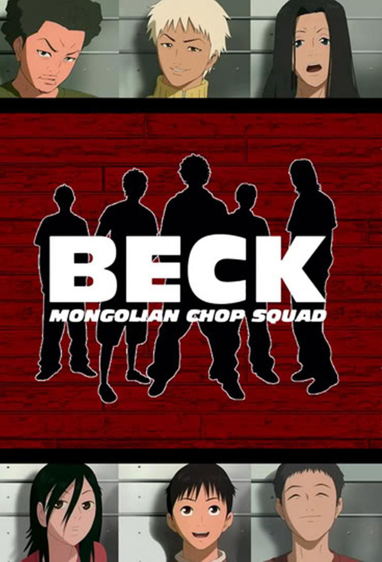 Beck kapak