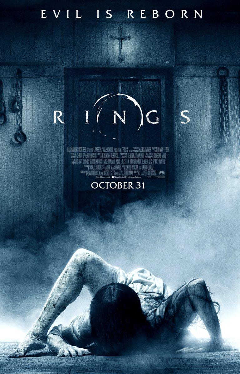 Rings kapak
