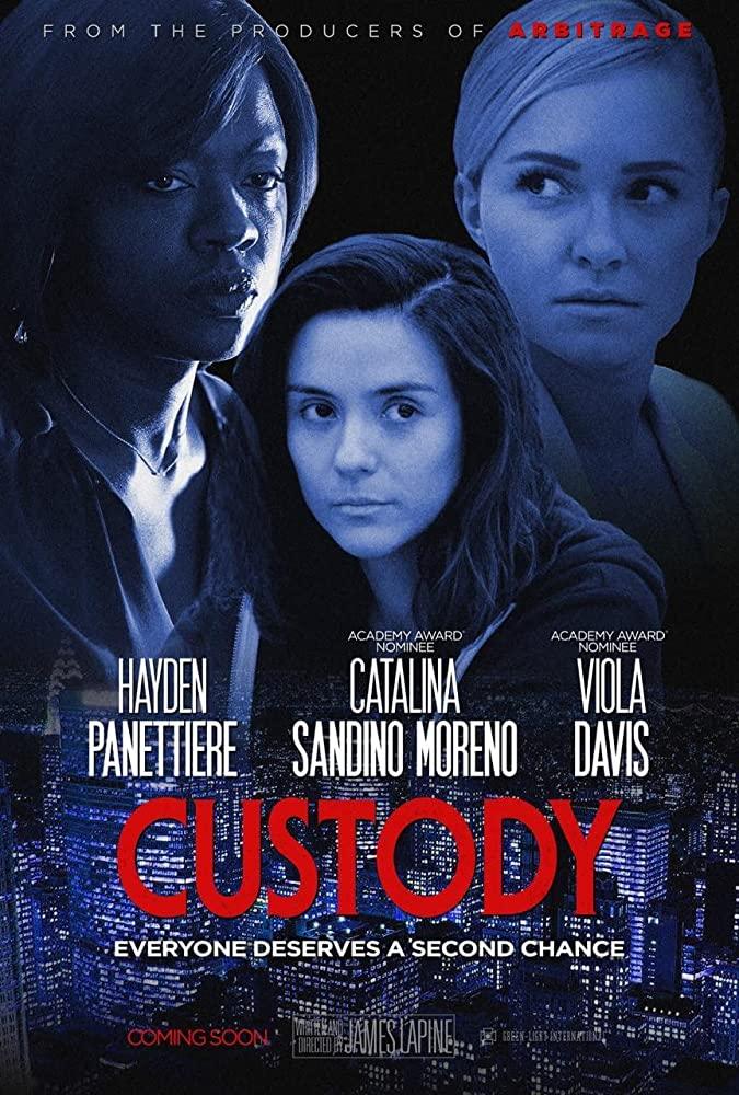 Custody kapak