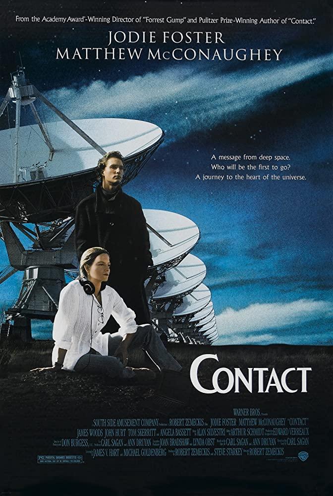 Contact kapak